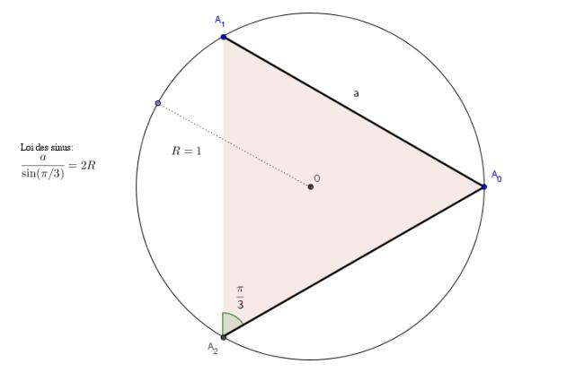 On peut calculer la longueur d'un côté d'un triangle équilatéral à l'aide de la loi des sinus