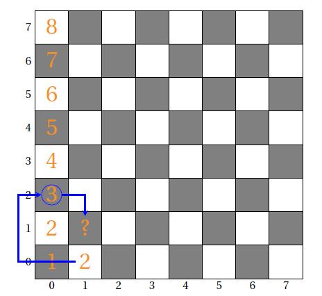 Regle_n_3_case_(1,1)_Grain_Ble